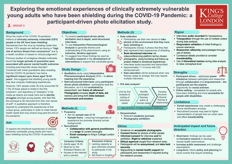 Poster 4 - Exploring the emotional experiences of clinically extremely vulnerable young adults who have been shielding during the COVID-19 pandemic: a participant-driven photo elicitation study