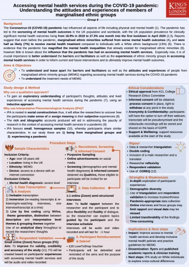 Poster 3 - Accessing mental health services during the COVID-19 pandemic: Understanding the attitudes and experiences of members of marginalised ethnic groups
