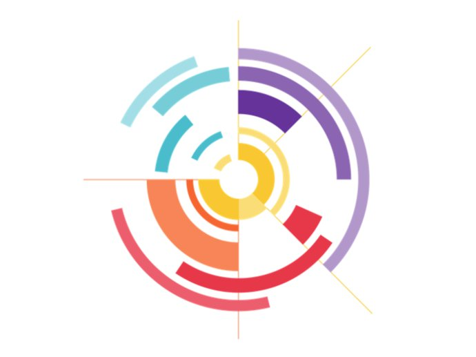 Logo for the ESRC Centre for Society and Mental Health