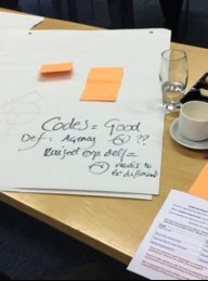 Photo of notes from a LEAP meeting to develop the coding Framework